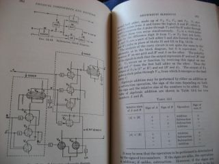 High-Speed Computing Devices, 1950 8th impression (VIII on verso of titlepage). C. B. Tompkins,...