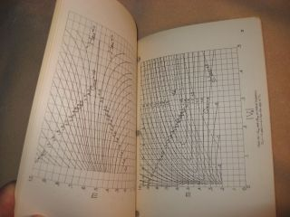 Transmission Characteristics of Electric Wave-Filters, Bell Telephone Laboratories Reprint B-103-1, January 1925