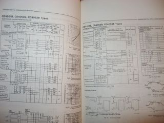 CMOS/Linear Data Book, no date circa 1970s