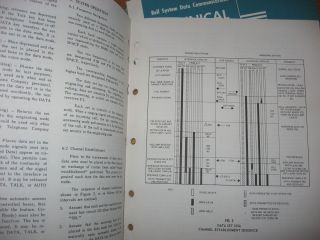 Data Set 103A Interface Specification february 1967; AND, Data Sets 402C and 402D Interface Specification, november 1964
