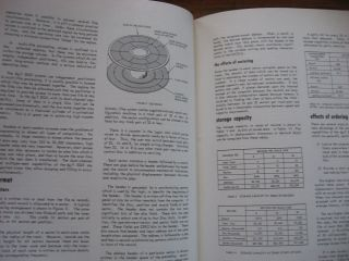 Series of 5 (five) manuals (see list) from February 1965 to October 1965