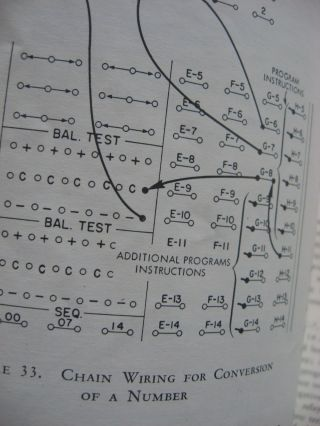 IBM 610 Automatic Decimal Point Computer, Manual of Operation, Preliminary Edition 1957, 1958