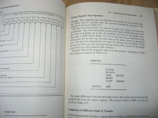 Minicomputers in Data Processing and Simulation, 1972